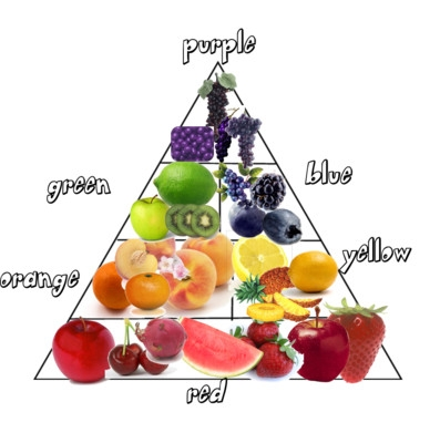 source: foodadditivesworld.com