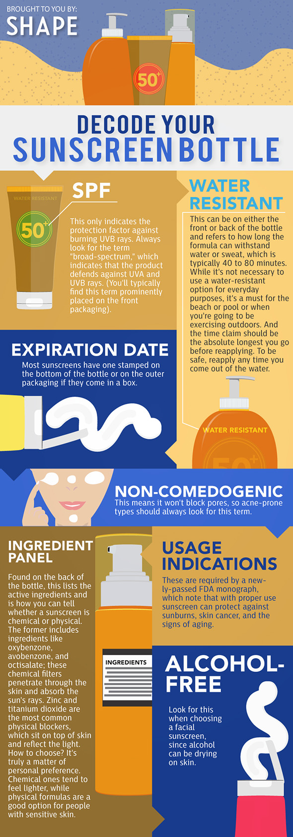 sunscreen-graphic